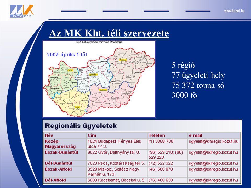 Az MK Kht. téli szervezete 2007. április 1-től 5 régió 77 ügyeleti hely 75 372 tonna só 3000 fő