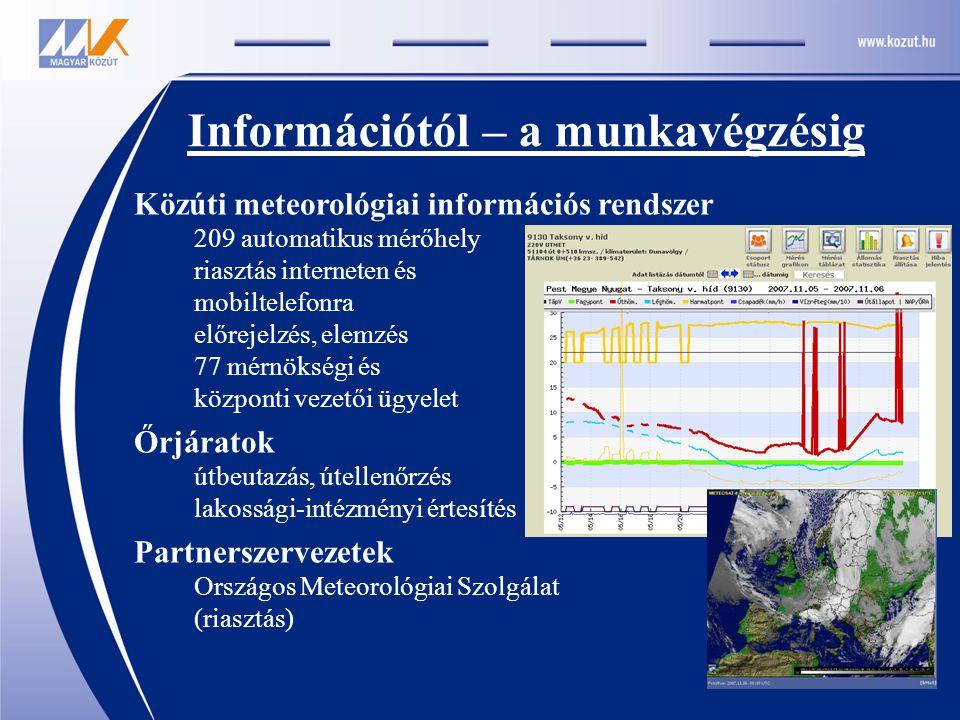 Információtól – a munkavégzésig Közúti meteorológiai információs rendszer 209 automatikus mérőhely riasztás interneten és mobiltelefonra előrejelzés,