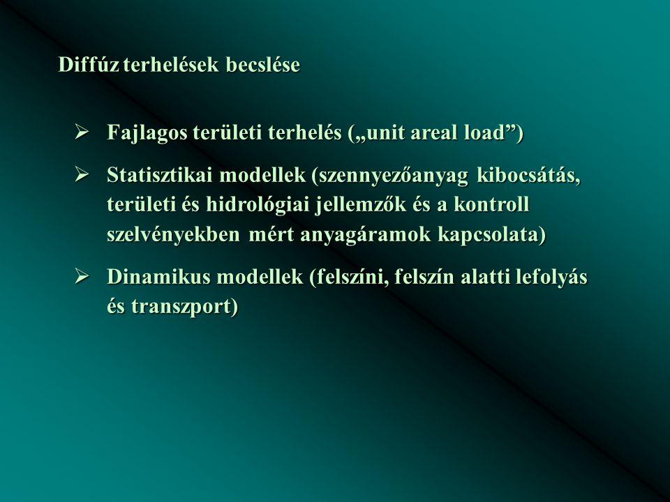 """Diffúz terhelések becslése  Fajlagos területi terhelés (""""unit areal load )  Statisztikai modellek (szennyezőanyag kibocsátás, területi és hidrológiai jellemzők és a kontroll szelvényekben mért anyagáramok kapcsolata)  Dinamikus modellek (felszíni, felszín alatti lefolyás és transzport)"""