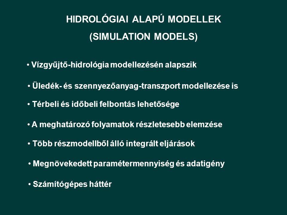 HIDROLÓGIAI ALAPÚ MODELLEK (SIMULATION MODELS) Térbeli és időbeli felbontás lehetősége A meghatározó folyamatok részletesebb elemzése Megnövekedett paramétermennyiség és adatigény Számítógépes háttér Több részmodellből álló integrált eljárások Vízgyűjtő-hidrológia modellezésén alapszik Üledék- és szennyezőanyag-transzport modellezése is