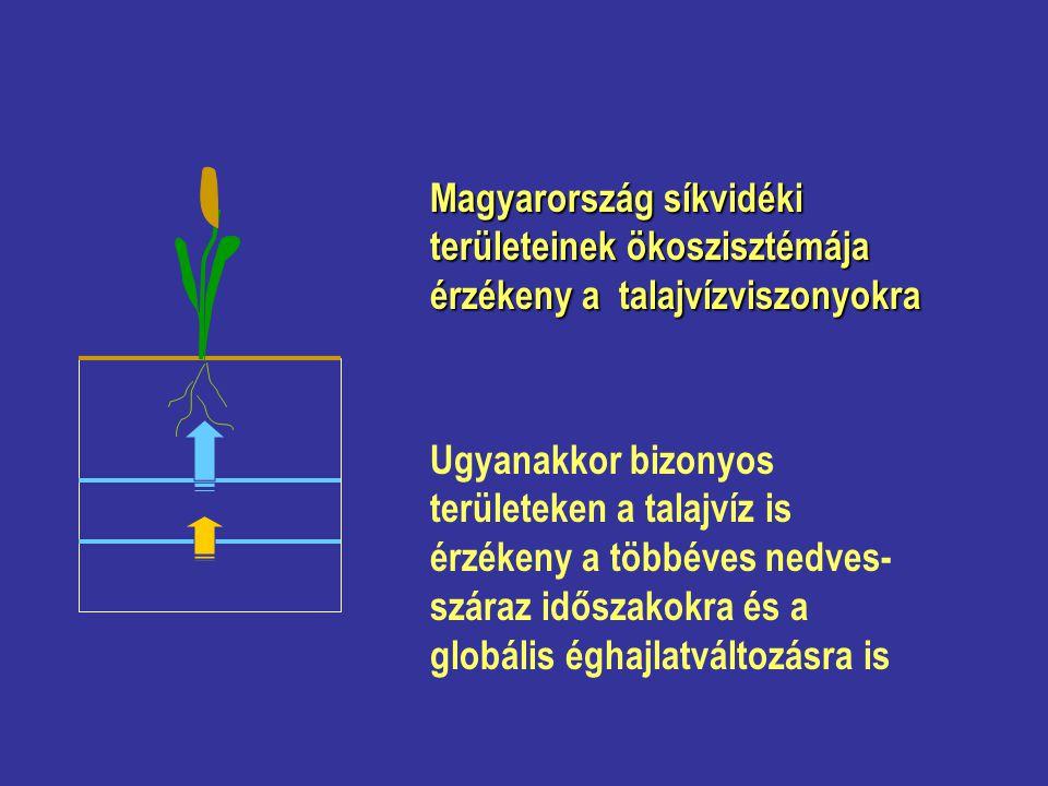 Magyarország síkvidéki területeinek ökoszisztémája érzékeny a talajvízviszonyokra Ugyanakkor bizonyos területeken a talajvíz is érzékeny a többéves nedves- száraz időszakokra és a globális éghajlatváltozásra is