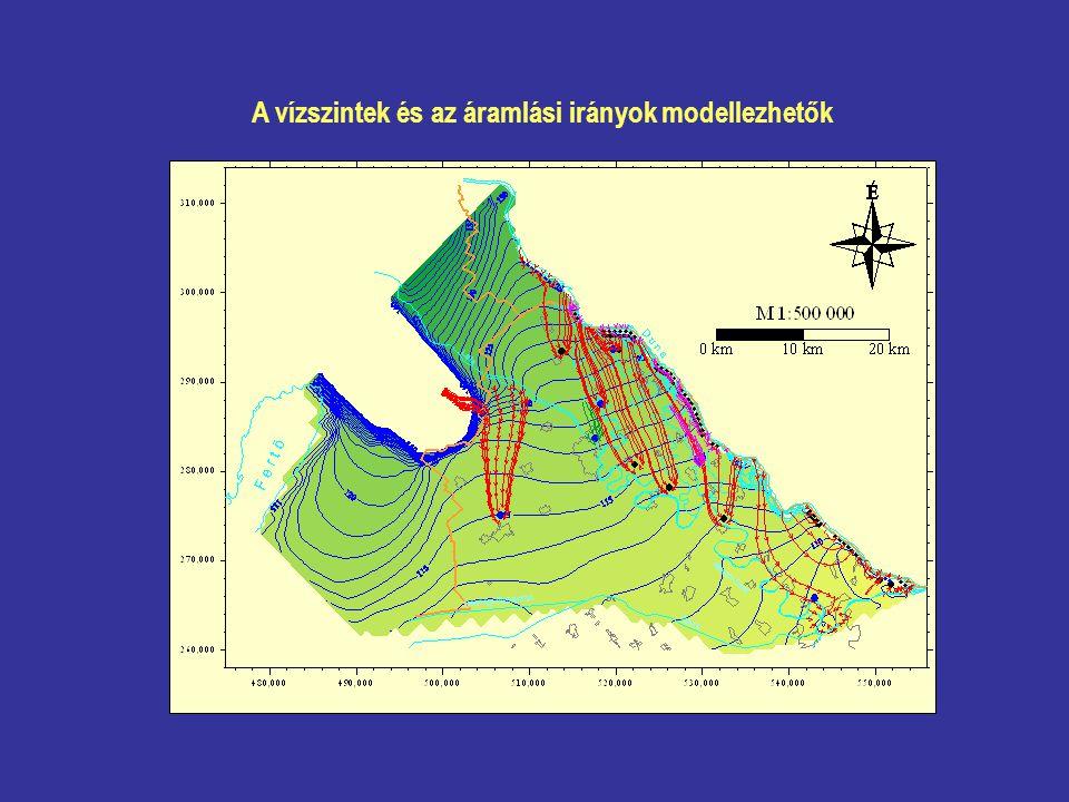 A vízszintek és az áramlási irányok modellezhetők