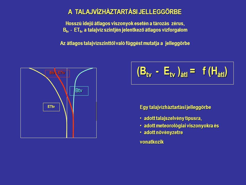 A TALAJVÍZHÁZTARTÁSI JELLEGGÖRBE Egy talajvízháztartási jelleggörbe adott talajszelvény típusra, adott talajszelvény típusra, adott meteorológiai viszonyokra és adott meteorológiai viszonyokra és adott növényzetre adott növényzetrevonatkozik (B tv - E tv ) átl = f (H átl ) ETtv Btv - ETtv Btv Hosszú idejű átlagos viszonyok esetén a tározás zérus, B tv - ET tv a talajvíz szintjén jelentkező átlagos vízforgalom Az átlagos talajvízszinttől való függést mutatja a jelleggörbe