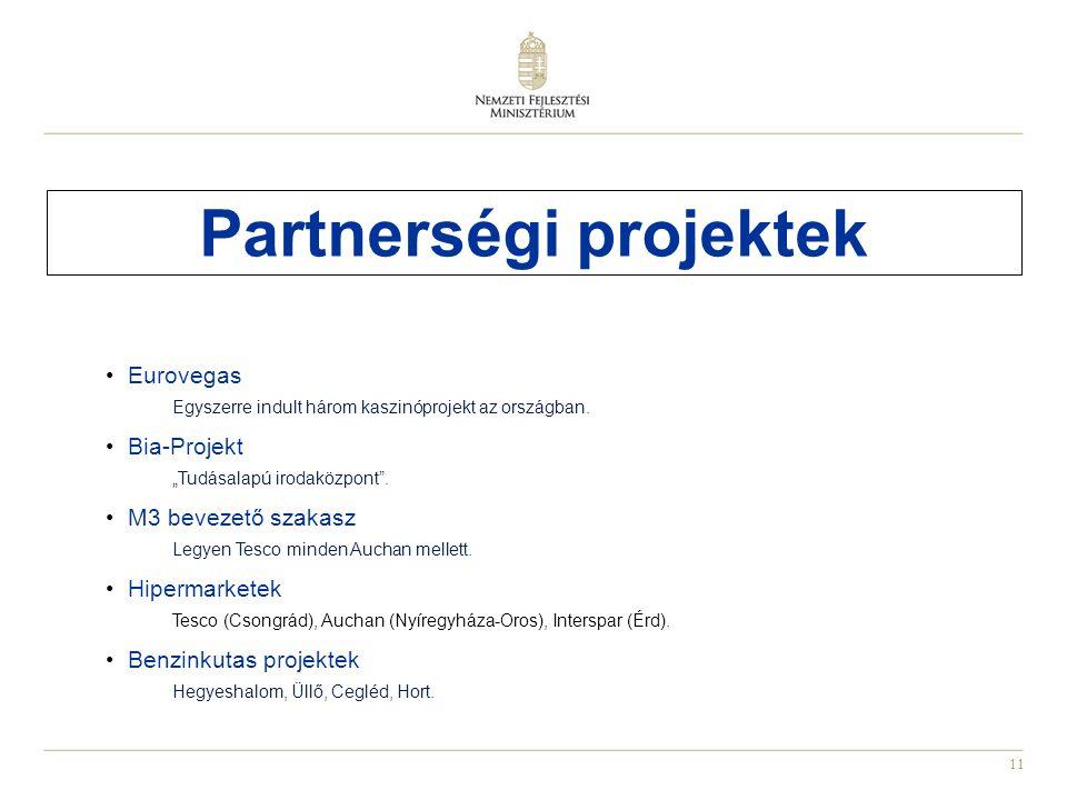 """11 Partnerségi projektek Eurovegas Egyszerre indult három kaszinóprojekt az országban. Bia-Projekt """"Tudásalapú irodaközpont"""". M3 bevezető szakasz Legy"""