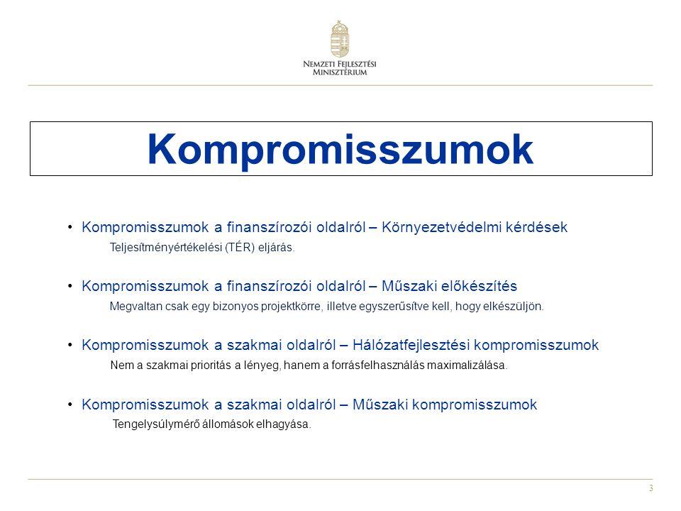 3 Kompromisszumok Kompromisszumok a finanszírozói oldalról – Környezetvédelmi kérdések Teljesítményértékelési (TÉR) eljárás. Kompromisszumok a finansz