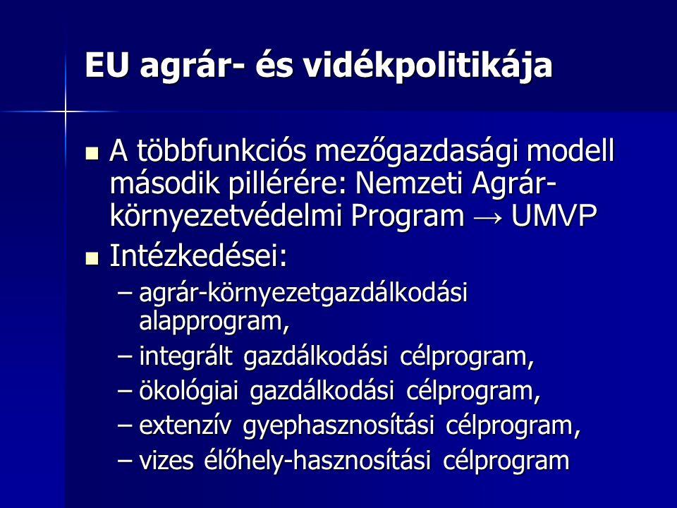 EU agrár- és vidékpolitikája A többfunkciós mezőgazdasági modell második pillérére: Nemzeti Agrár- környezetvédelmi Program → UMVP A többfunkciós mező