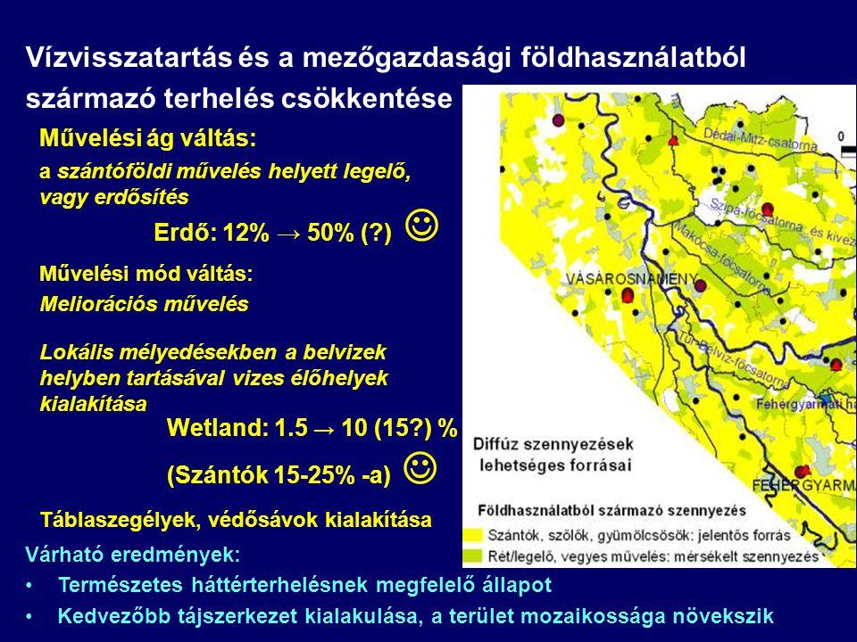 Vízvisszatartás és a mezőgazdasági földhasználatból származó terhelés csökkentése Művelési ág váltás: a szántóföldi művelés helyett legelő, vagy erdős