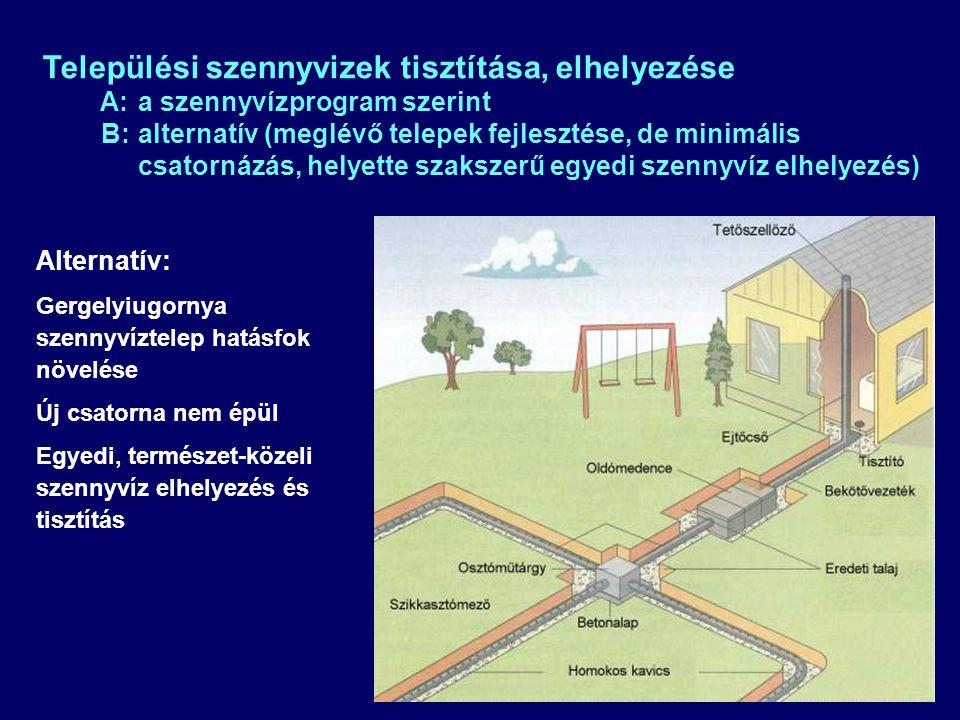 Települési szennyvizek tisztítása, elhelyezése A: a szennyvízprogram szerint B: alternatív (meglévő telepek fejlesztése, de minimális csatornázás, hel