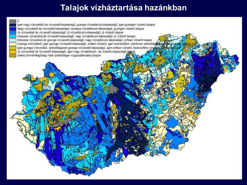 Talajok vízháztartása hazánkban