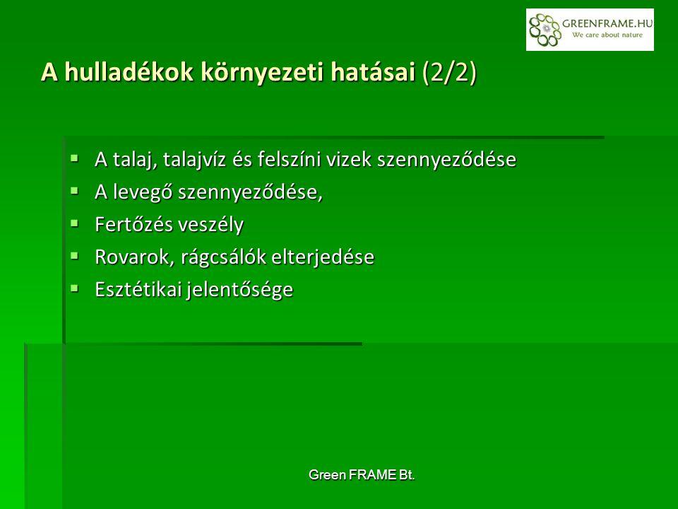 Green FRAME Bt. A hulladékok környezeti hatásai (2/2)  A talaj, talajvíz és felszíni vizek szennyeződése  A levegő szennyeződése,  Fertőzés veszély
