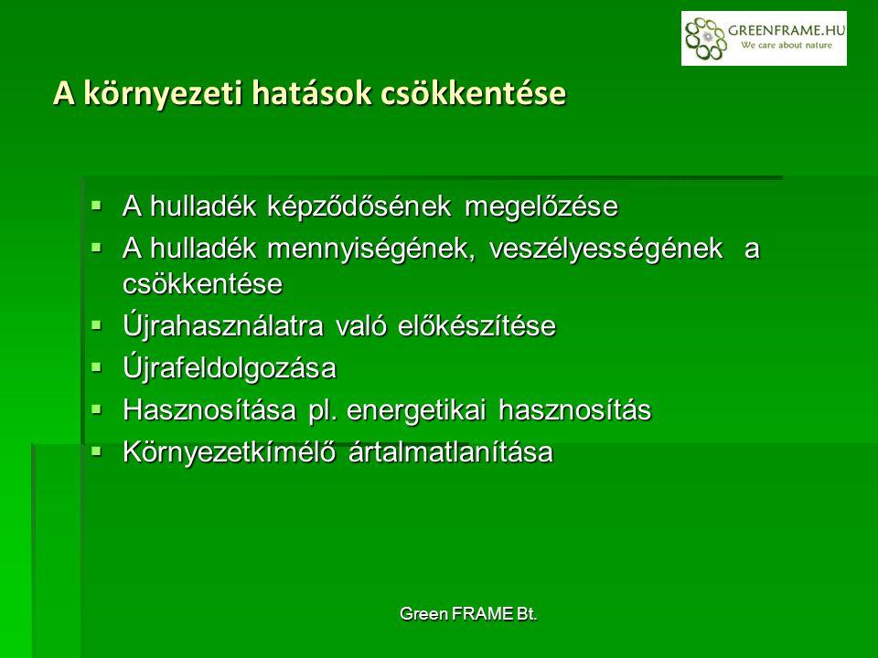 Green FRAME Bt. A környezeti hatások csökkentése  A hulladék képződősének megelőzése  A hulladék mennyiségének, veszélyességének a csökkentése  Újr