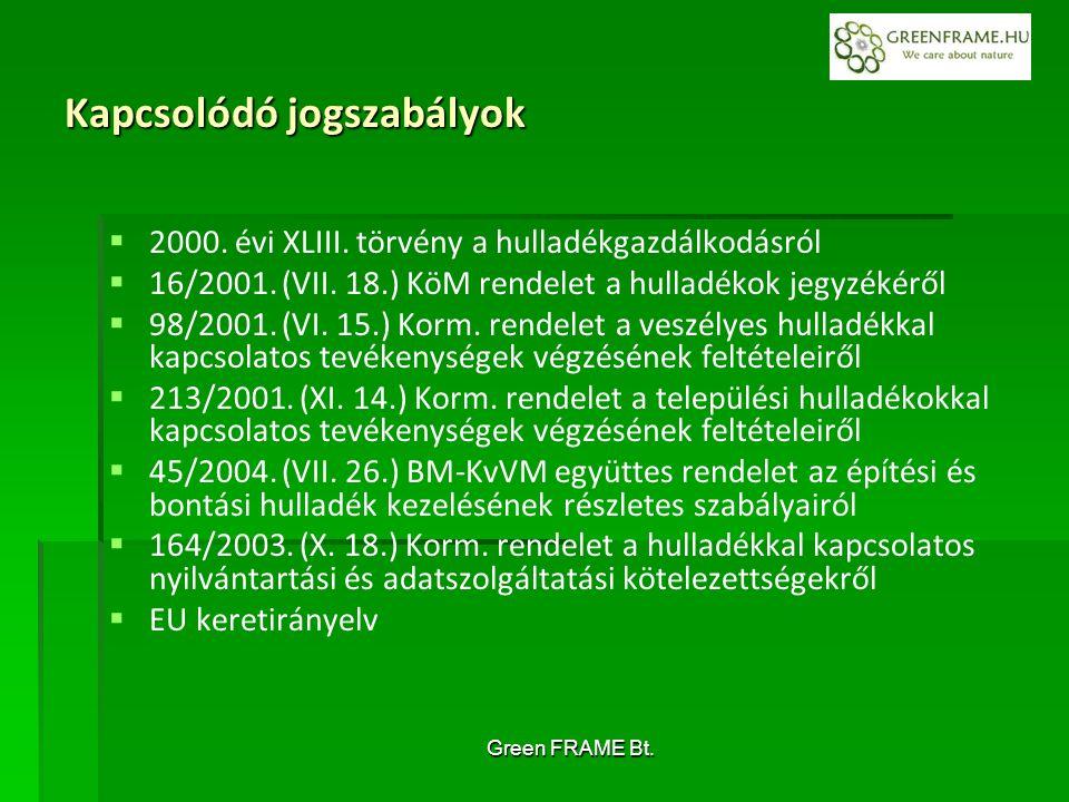 Green FRAME Bt. Kapcsolódó jogszabályok   2000.
