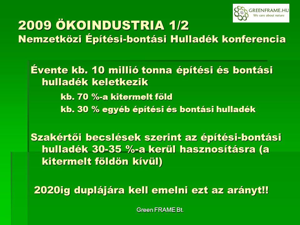 Green FRAME Bt. 2009 ÖKOINDUSTRIA 1/2 Nemzetközi Építési-bontási Hulladék konferencia Évente kb.