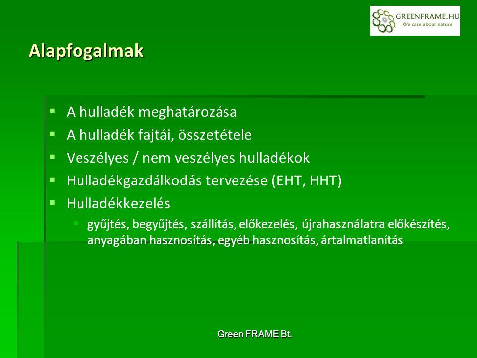 Green FRAME Bt. Alapfogalmak   A hulladék meghatározása   A hulladék fajtái, összetétele   Veszélyes / nem veszélyes hulladékok   Hulladékgazd