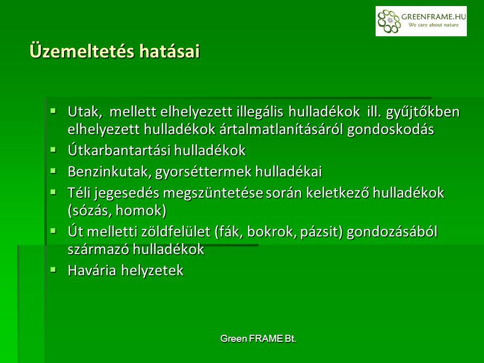 Green FRAME Bt. Üzemeltetés hatásai  Utak, mellett elhelyezett illegális hulladékok ill.