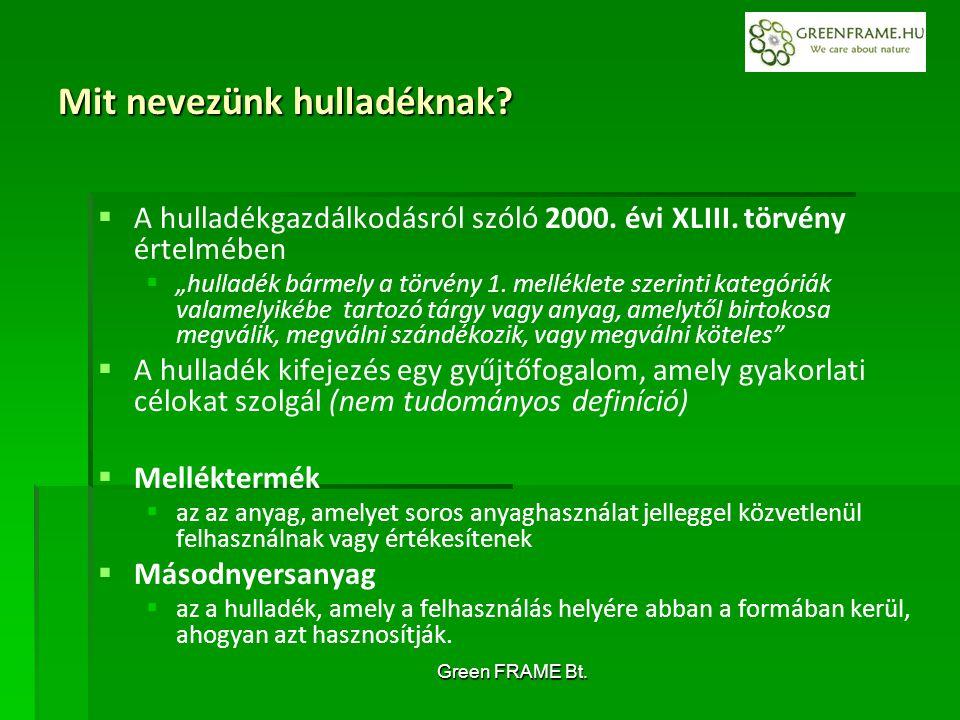 Green FRAME Bt. Mit nevezünk hulladéknak.   A hulladékgazdálkodásról szóló 2000.