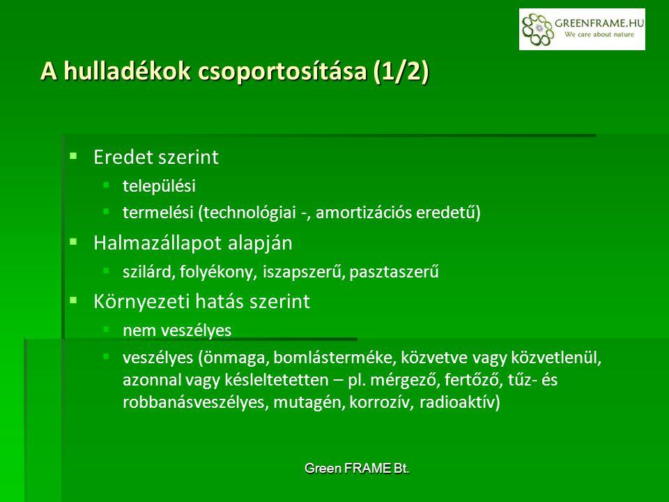 Green FRAME Bt. A hulladékok csoportosítása (1/2)   Eredet szerint   települési   termelési (technológiai -, amortizációs eredetű)   Halmazáll
