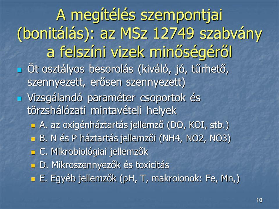 10 A megítélés szempontjai (bonitálás): az MSz 12749 szabvány a felszíni vizek minőségéről Öt osztályos besorolás (kiváló, jó, tűrhető, szennyezett, e
