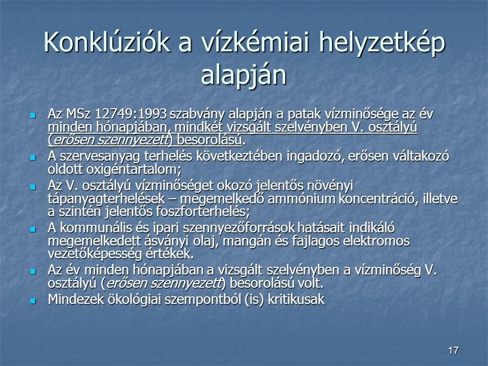 17 Konklúziók a vízkémiai helyzetkép alapján Az MSz 12749:1993 szabvány alapján a patak vízminősége az év minden hónapjában, mindkét vizsgált szelvény