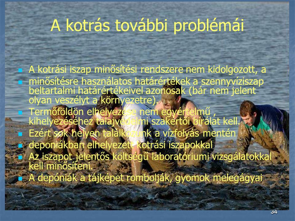 34 A kotrás további problémái A kotrási iszap minősítési rendszere nem kidolgozott, a minősítésre használatos határértékek a szennyvíziszap beltartalm