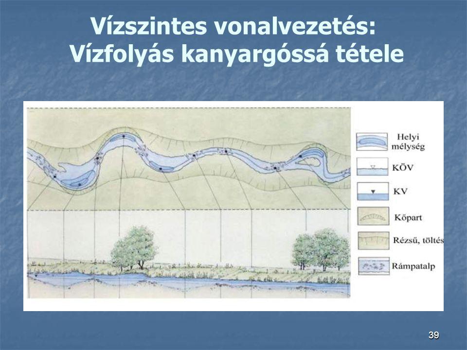 39 Vízszintes vonalvezetés: Vízfolyás kanyargóssá tétele