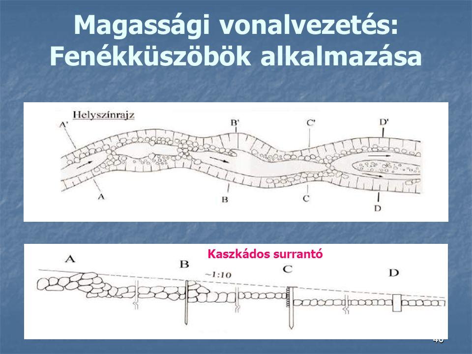 40 Magassági vonalvezetés: Fenékküszöbök alkalmazása Kaszkádos surrantó