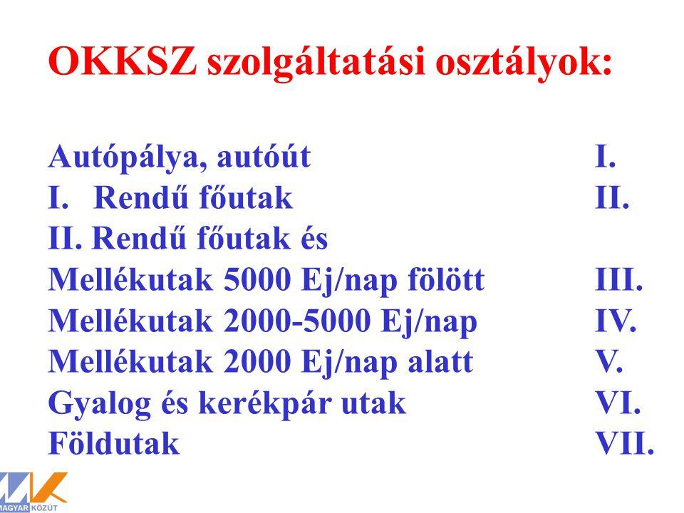 Védekezési csoportok: Őrjáratos utak: 35,75 % 10.639 km I.