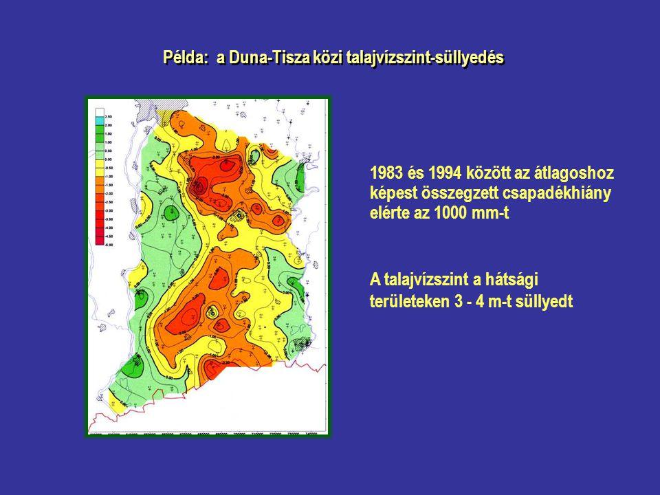 Példa: a Duna-Tisza közi talajvízszint-süllyedés 1983 és 1994 között az átlagoshoz képest összegzett csapadékhiány elérte az 1000 mm-t A talajvízszint