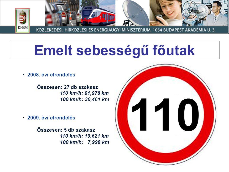 Emelt sebességű főutak 110 2008. évi elrendelés Összesen: 27 db szakasz 110 km/h: 91,978 km 100 km/h: 30,461 km 2009. évi elrendelés Összesen: 5 db sz