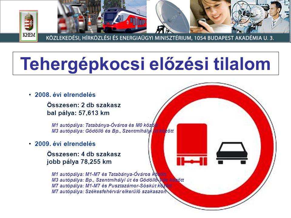 Tehergépkocsi előzési tilalom 2008. évi elrendelés Összesen: 2 db szakasz bal pálya: 57,613 km M1 autópálya: Tatabánya-Óváros és M0 között M3 autópály