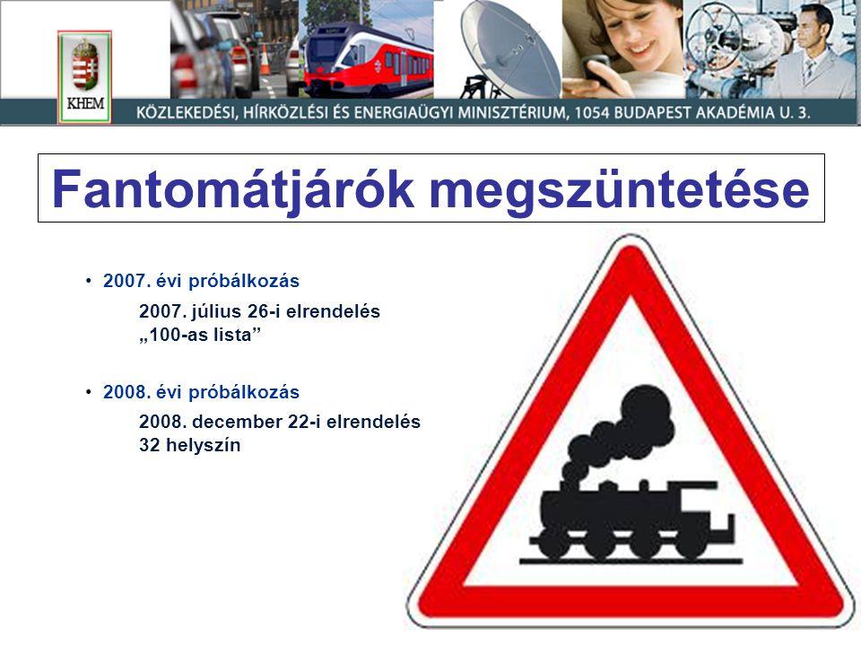 """Fantomátjárók megszüntetése 2007. évi próbálkozás 2007. július 26-i elrendelés """"100-as lista"""" 2008. évi próbálkozás 2008. december 22-i elrendelés 32"""