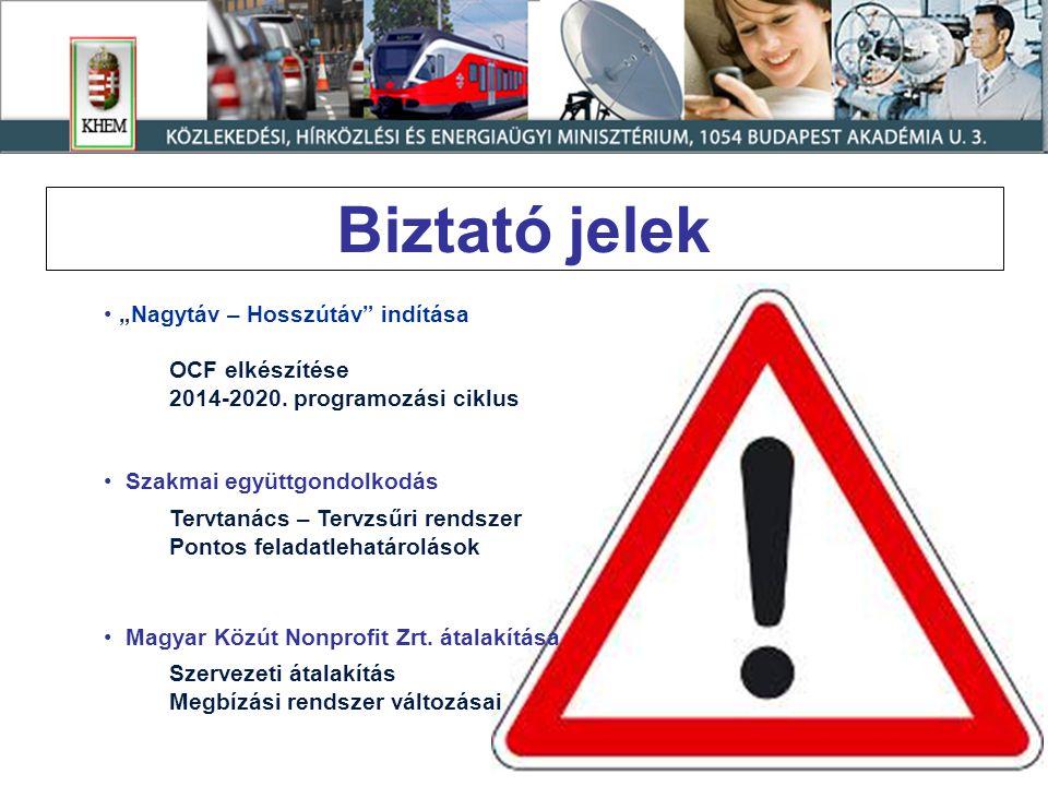 """Biztató jelek """"Nagytáv – Hosszútáv"""" indítása OCF elkészítése 2014-2020. programozási ciklus Szakmai együttgondolkodás Tervtanács – Tervzsűri rendszer"""