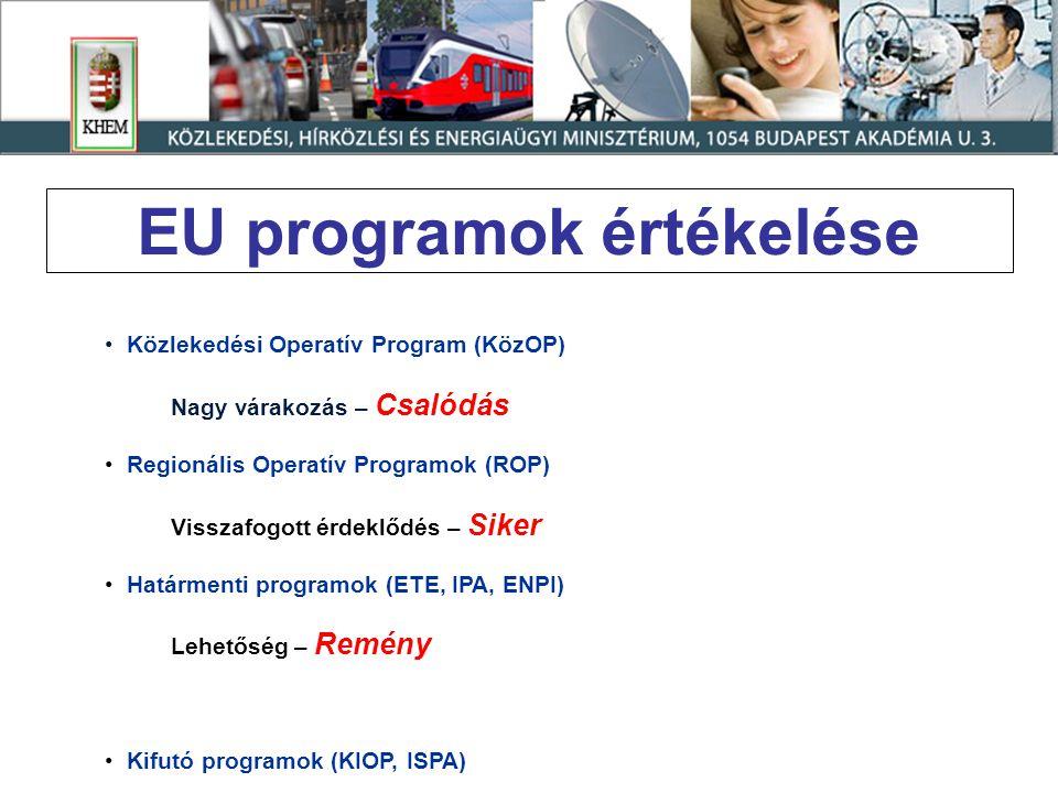 EU programok értékelése Közlekedési Operatív Program (KözOP) Nagy várakozás – Csalódás Regionális Operatív Programok (ROP) Visszafogott érdeklődés – S
