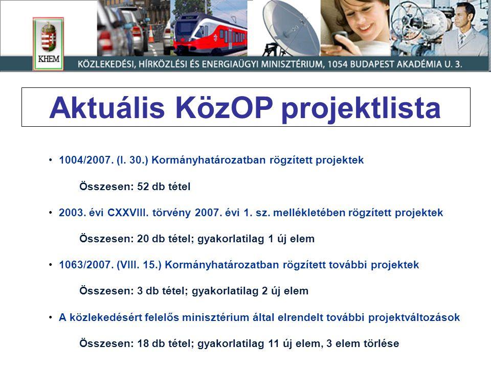 Aktuális KözOP projektlista 1004/2007. (I. 30.) Kormányhatározatban rögzített projektek Összesen: 52 db tétel 2003. évi CXXVIII. törvény 2007. évi 1.