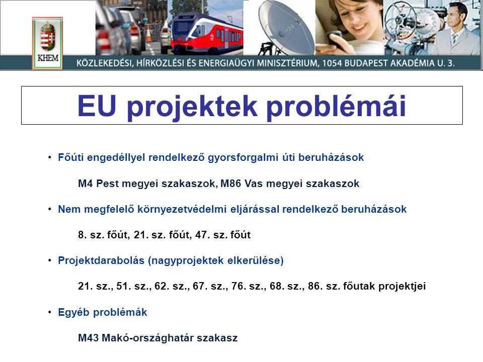 EU projektek problémái Főúti engedéllyel rendelkező gyorsforgalmi úti beruházások M4 Pest megyei szakaszok, M86 Vas megyei szakaszok Nem megfelelő kör
