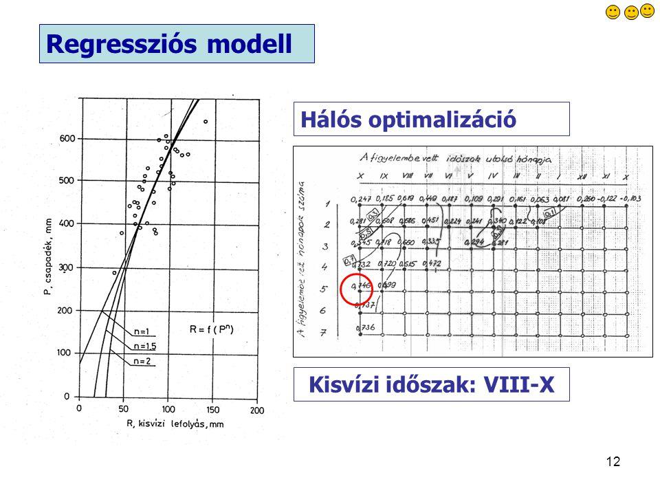 12 Regressziós modell Kisvízi időszak: VIII-X Hálós optimalizáció