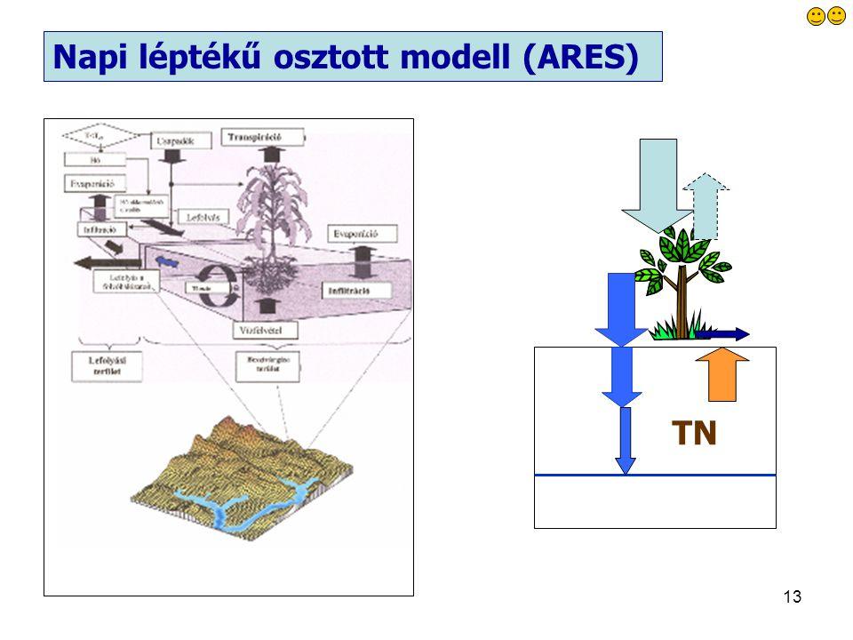 13 Napi léptékű osztott modell (ARES) TN