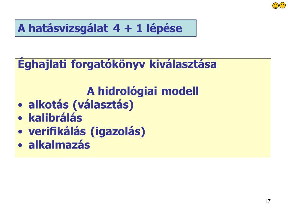 17 Éghajlati forgatókönyv kiválasztása A hidrológiai modell alkotás (választás) kalibrálás verifikálás (igazolás) alkalmazás A hatásvizsgálat 4 + 1 lépése