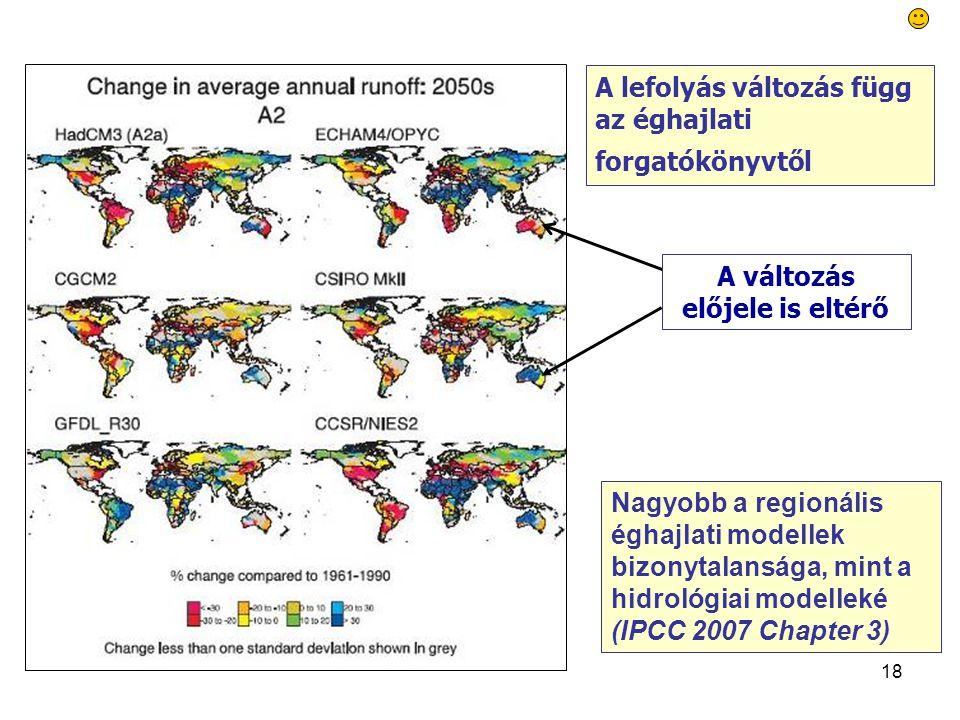 18 A lefolyás változás függ az éghajlati forgatókönyvtől Nagyobb a regionális éghajlati modellek bizonytalansága, mint a hidrológiai modelleké (IPCC 2007 Chapter 3) A változás előjele is eltérő