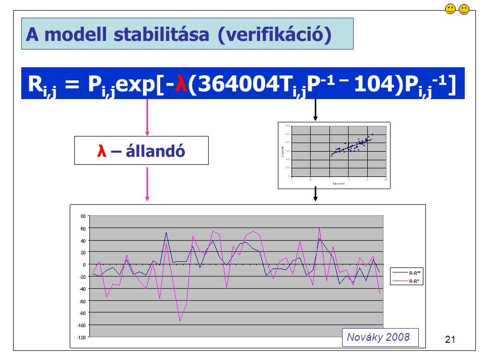 21 A modell stabilitása (verifikáció) λ – állandó Nováky 2008 R i,j = P i,j exp[-λ(364004T i,j P -1 – 104)P i,j -1 ]