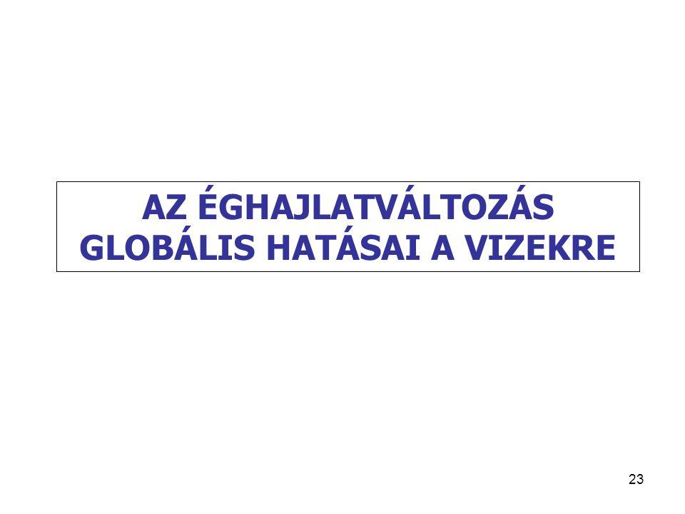 23 AZ ÉGHAJLATVÁLTOZÁS GLOBÁLIS HATÁSAI A VIZEKRE