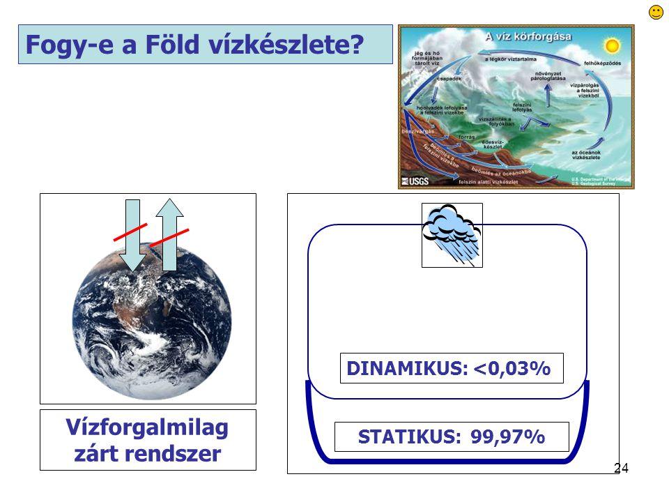 24 STATIKUS: 99,97% DINAMIKUS: <0,03% Vízforgalmilag zárt rendszer Fogy-e a Föld vízkészlete?