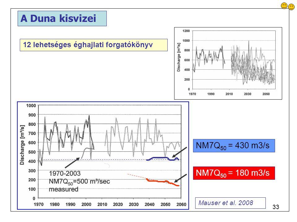 33 A Duna kisvizei 12 lehetséges éghajlati forgatókönyv NM7Q 50 = 430 m3/s NM7Q 50 = 180 m3/s Mauser et al.