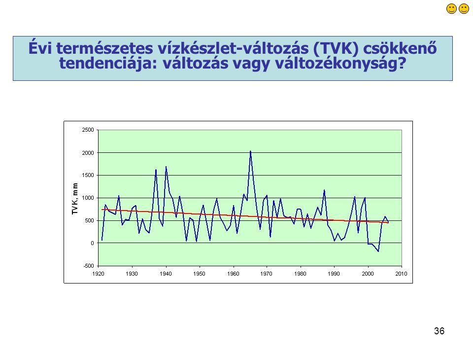 36 Évi természetes vízkészlet-változás (TVK) csökkenő tendenciája: változás vagy változékonyság?