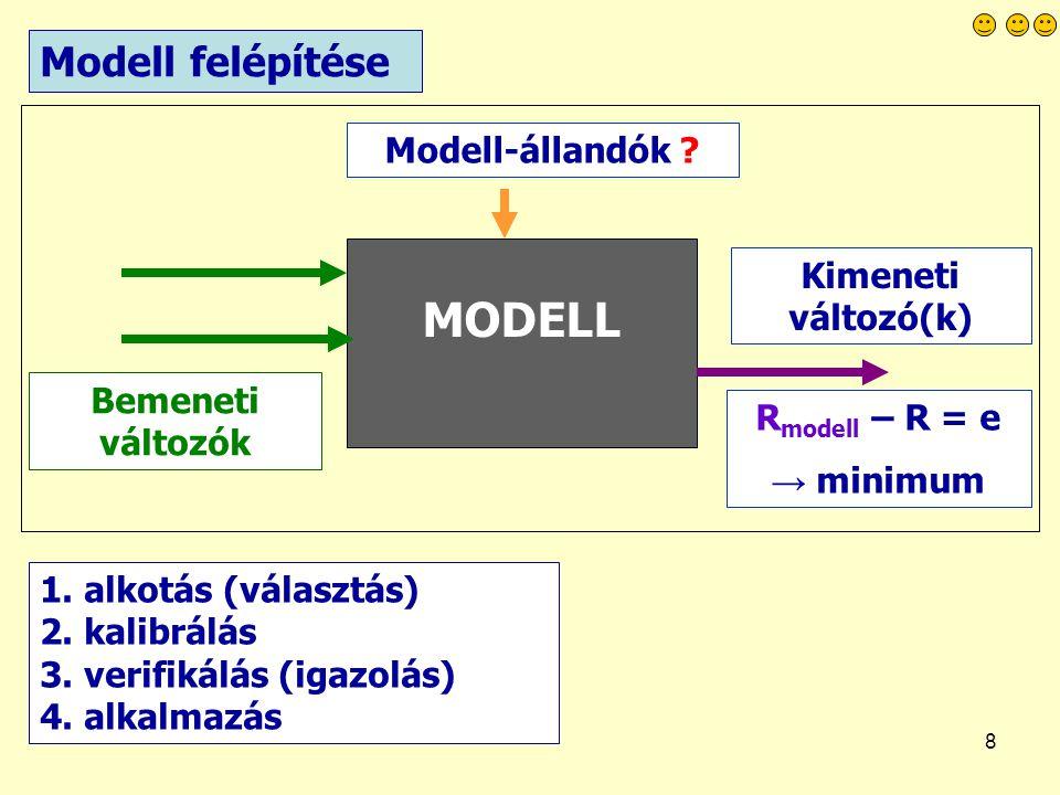 8 MODELL Bemeneti változók Kimeneti változó(k) R modell – R = e → minimum Modell-állandók .