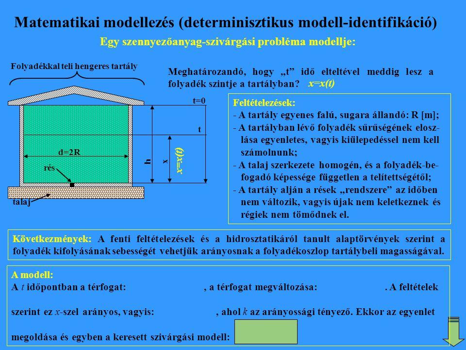 Matematikai modellezés (determinisztikus modell-identifikáció) talaj rés d=2R Egy szennyezőanyag-szivárgási probléma modellje: Folyadékkal teli henger