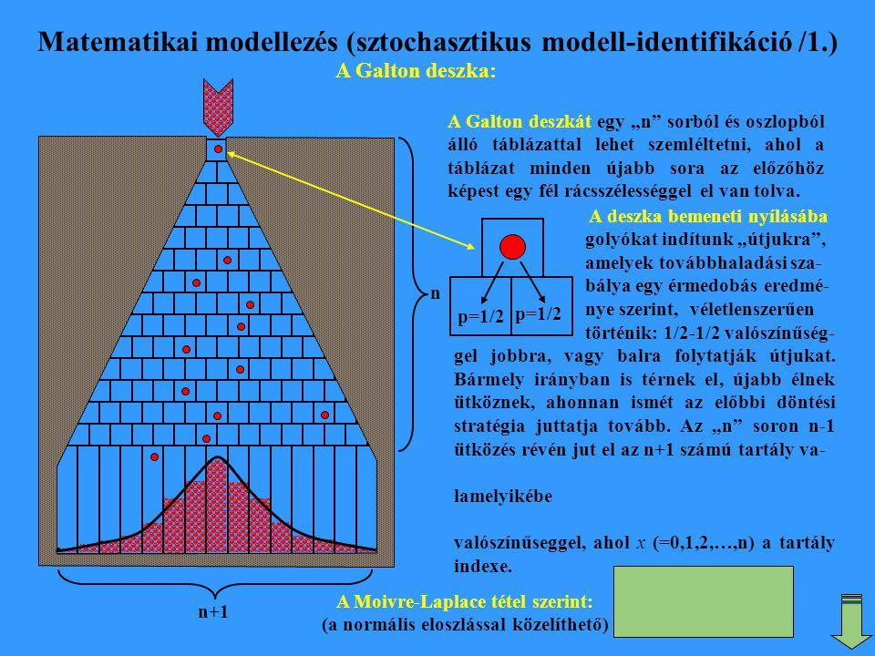 """Matematikai modellezés (sztochasztikus modell-identifikáció /1.) A Galton deszka: A Galton deszkát egy """"n"""" sorból és oszlopból álló táblázattal lehet"""