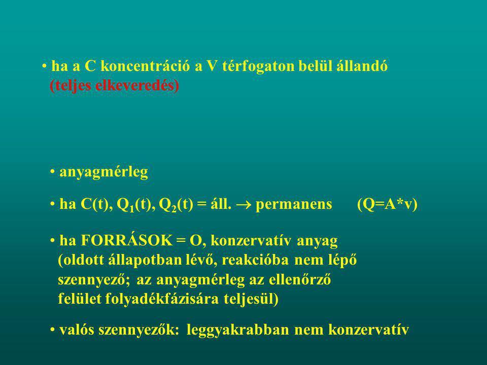 ha a C koncentráció a V térfogaton belül állandó (teljes elkeveredés) anyagmérleg ha C(t), Q 1 (t), Q 2 (t) = áll.