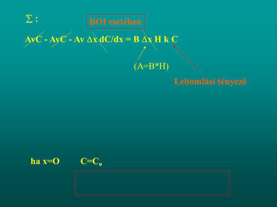 C O szennyvízbevezetés alatt C O MEGHATÁROZÁSA Q x E=qc, emisszió C h háttér koncentráció 1D - Teljes elkeveredés (két víz összekeverése) QC h + qc = (Q+q) C O Növekmény: hígulási arány E
