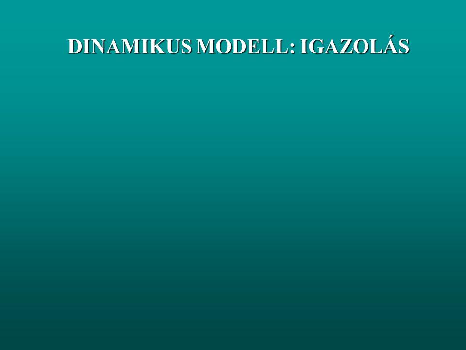 DINAMIKUS MODELL: KALIBRÁLÁS